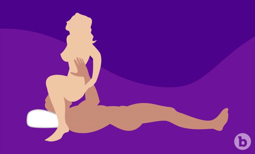 rimming position 3