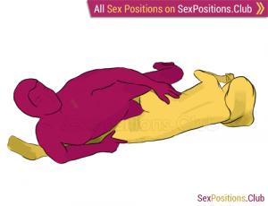 Sex stilling joystick