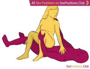 sex stilling straddle